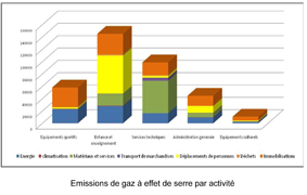 Communique_de_presse_Plan_Climat_Bilan_Carbone_QF_141209-2.jpg
